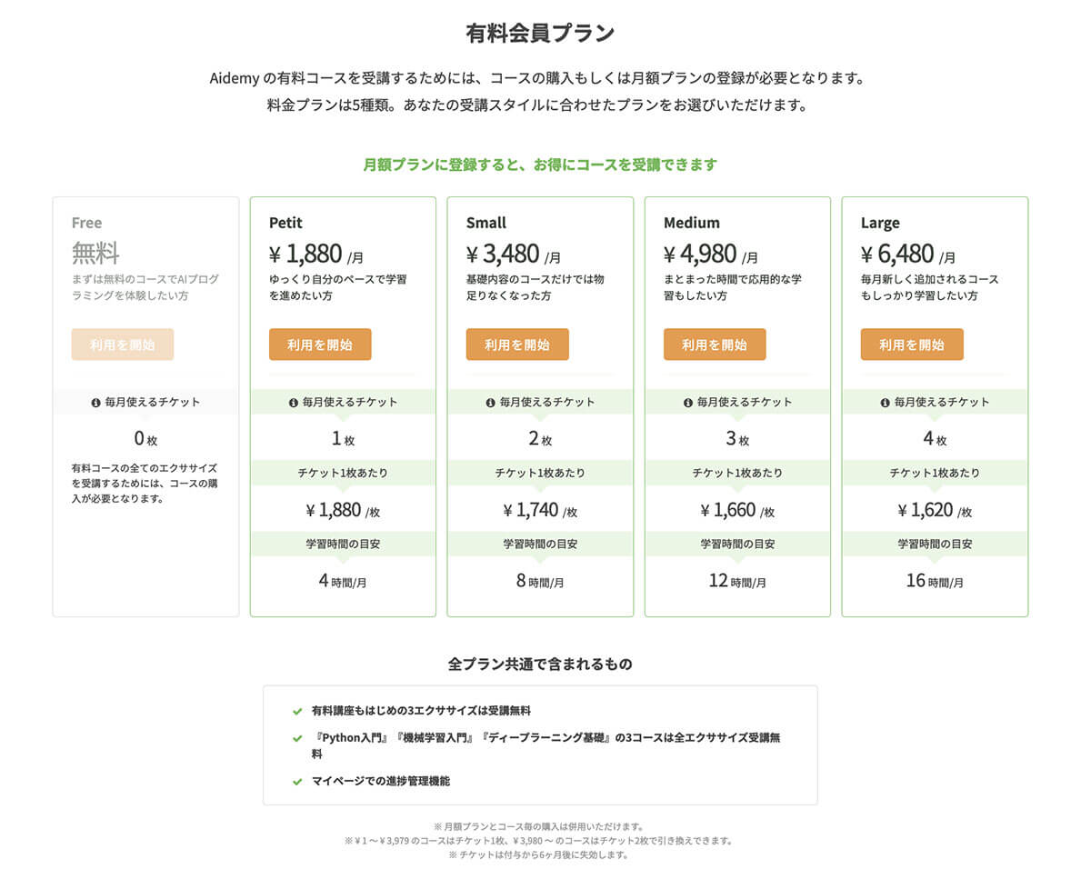 Aidemyの料金プラン